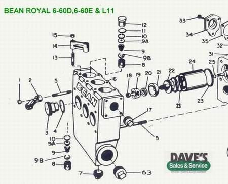 5260670 Fmc L11 L16 Valve Kit