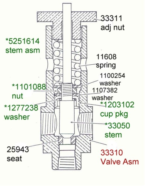 5251614 Stem Assembly For The 33310 Bypass
